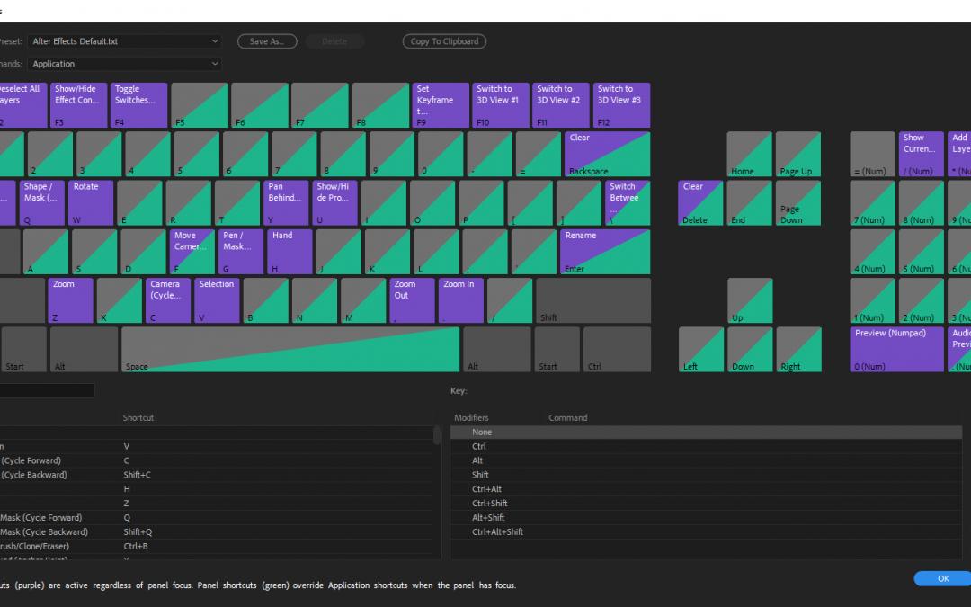 Ускоряемся. TOP горячих клавиш After Effects без которых вообще никуда.